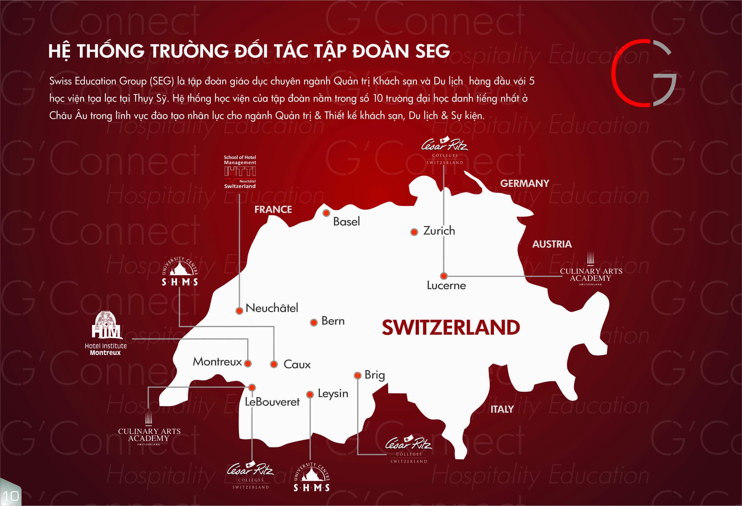 Switzerland MAP water mark
